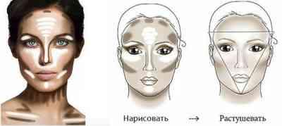 Порядок нанесения макияжа в домашних условиях6